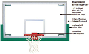 Bison BA42XL Unbreakable Short Glass Backboard