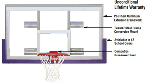Bison BA42XLC Unbreakable Short Glass Backboard